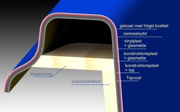 glassfiberbasseng glassfiber basseng p? lager ...